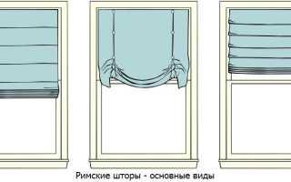Что такое римские шторы