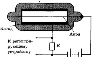 Для регистрации каких частиц применяется счетчик Гейгера