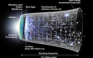 Может ли исчезнуть Вселенная