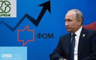Какой реальный рейтинг Путина