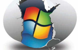 Что такое операционная система Windows