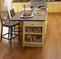 Какой ламинат лучше выбрать для кухни