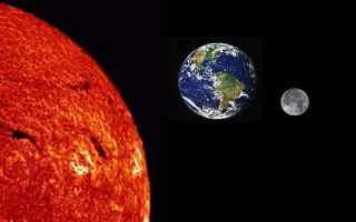 Как Земля вращается вокруг Солнца