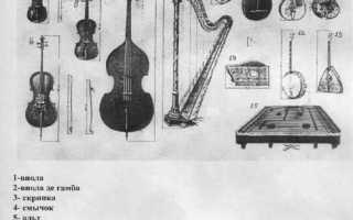 Сколько инструментов входит в состав симфонического оркестра
