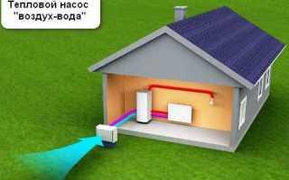 Что такое тепловой насос воздух вода
