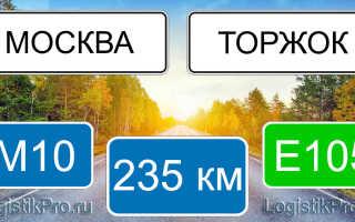 Как добраться из Москвы до Торжка