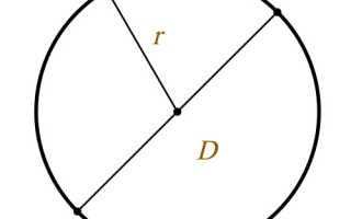 По какой формуле находят длину окружности