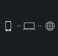 Как подключить компьютер к интернету через смартфон