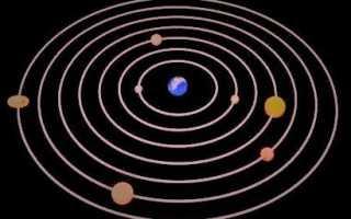 Какую модель вселенной предлагает современная наука