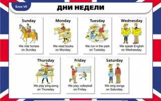 Почему в английском неделя начинается с воскресенья