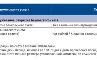Как открыть счет в ВТБ