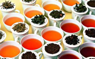 Какой чёрный чай самый лучший