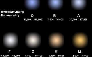 От чего зависит цвет звезд