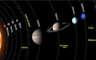 Какие планеты называют внутренними а какие внешними