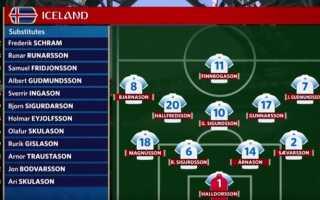 Как образуются исландские фамилии