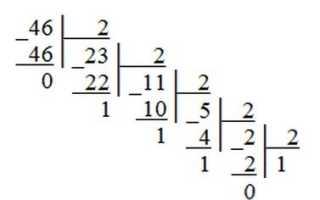 Как перевести из двоичной системы в десятичную