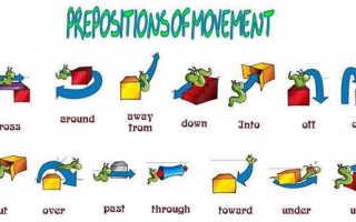 Как правильно употреблять предлоги в английском языке